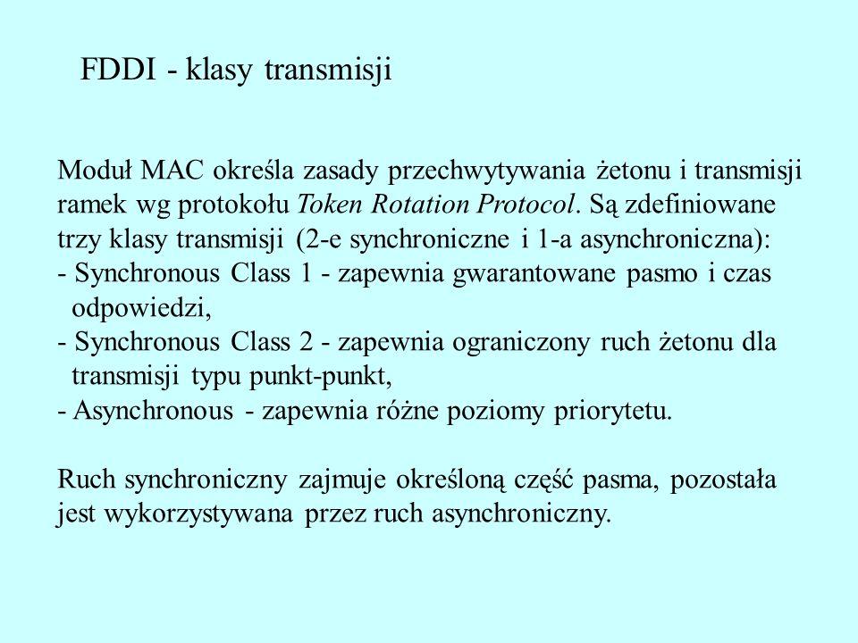 FDDI - klasy transmisji Moduł MAC określa zasady przechwytywania żetonu i transmisji ramek wg protokołu Token Rotation Protocol. Są zdefiniowane trzy