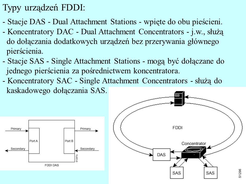 Typy urządzeń FDDI: - Stacje DAS - Dual Attachment Stations - wpięte do obu pieścieni. - Koncentratory DAC - Dual Attachment Concentrators - j.w., słu