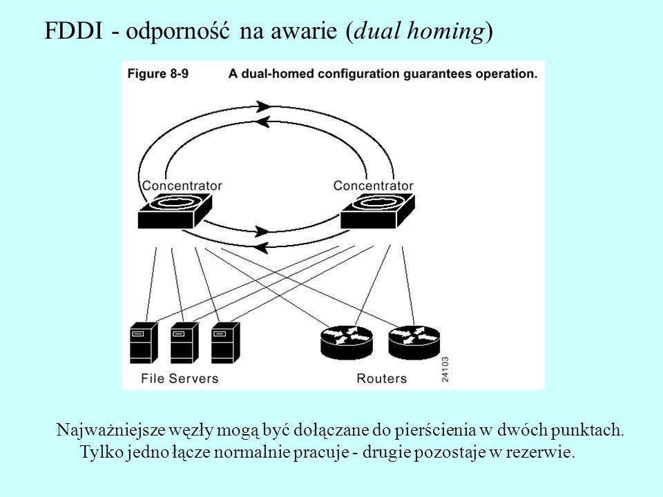 FDDI - odporność na awarie (dual homing) Najważniejsze węzły mogą być dołączane do pierścienia w dwóch punktach. Tylko jedno łącze normalnie pracuje -