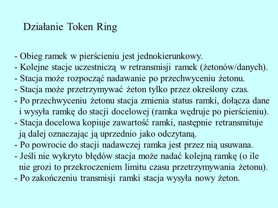Działanie Token Ring - Obieg ramek w pierścieniu jest jednokierunkowy. - Kolejne stacje uczestniczą w retransmisji ramek (żetonów/danych). - Stacja mo