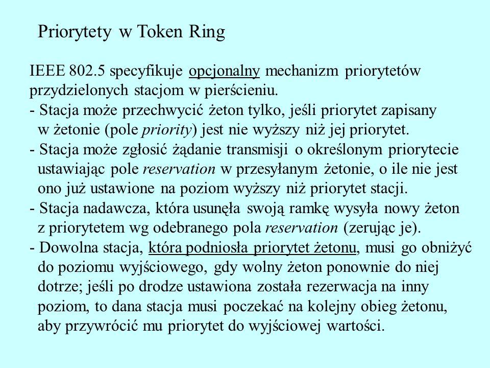 Priorytety w Token Ring IEEE 802.5 specyfikuje opcjonalny mechanizm priorytetów przydzielonych stacjom w pierścieniu. - Stacja może przechwycić żeton