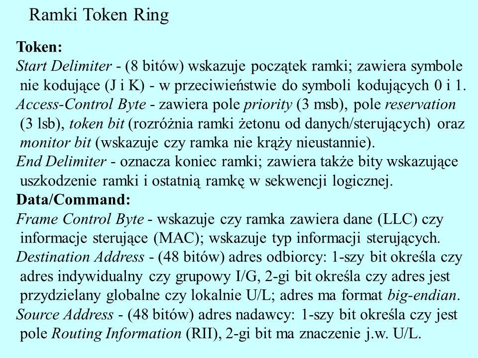 Ramki Token Ring Token: Start Delimiter - (8 bitów) wskazuje początek ramki; zawiera symbole nie kodujące (J i K) - w przeciwieństwie do symboli koduj