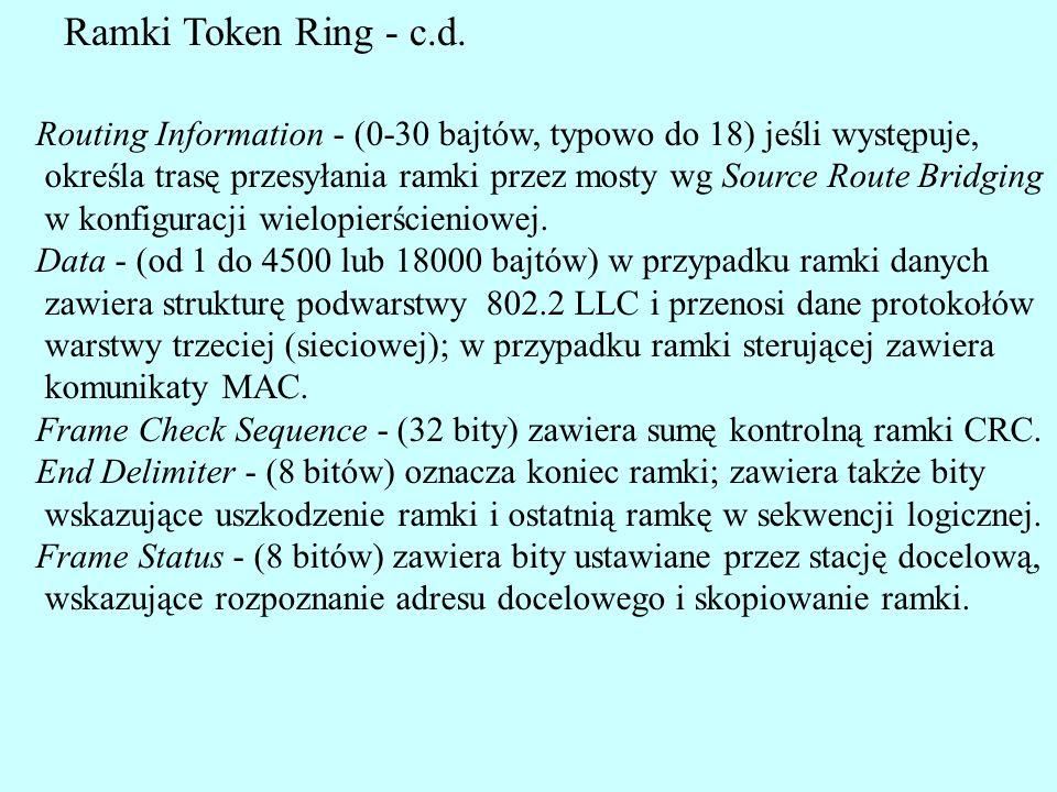 Ramki Token Ring - c.d. Routing Information - (0-30 bajtów, typowo do 18) jeśli występuje, określa trasę przesyłania ramki przez mosty wg Source Route