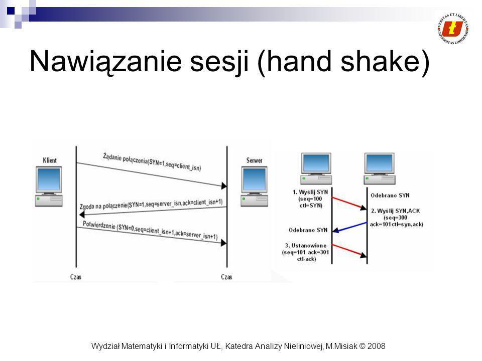 Wydział Matematyki i Informatyki UŁ, Katedra Analizy Nieliniowej, M.Misiak © 2008 Nawiązanie sesji (hand shake)
