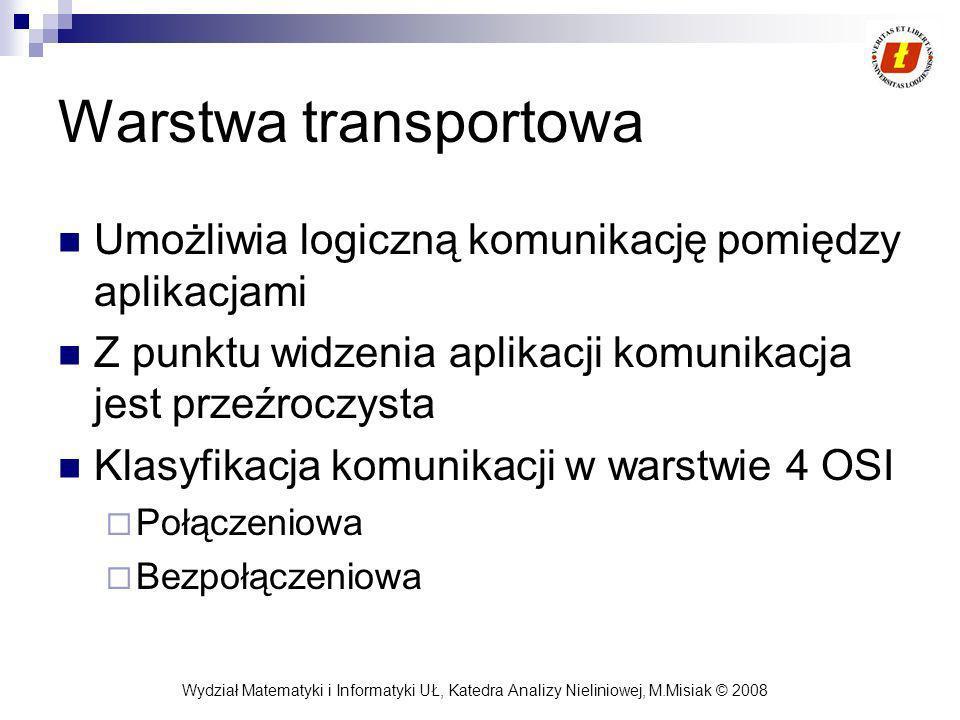 Wydział Matematyki i Informatyki UŁ, Katedra Analizy Nieliniowej, M.Misiak © 2008 Warstwa transportowa Umożliwia logiczną komunikację pomiędzy aplikac