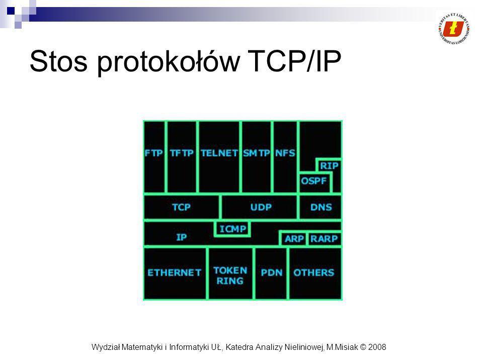 Wydział Matematyki i Informatyki UŁ, Katedra Analizy Nieliniowej, M.Misiak © 2008 Port Mechanizm określania, do której aplikacji przesyłane są pakiety z wykorzystaniem protokółu IP TCP/IP dysponują niezależną numeracją portów Standardowe numery portów określone w RFC 1700 (FTP, SMTP, SSH, etc…)