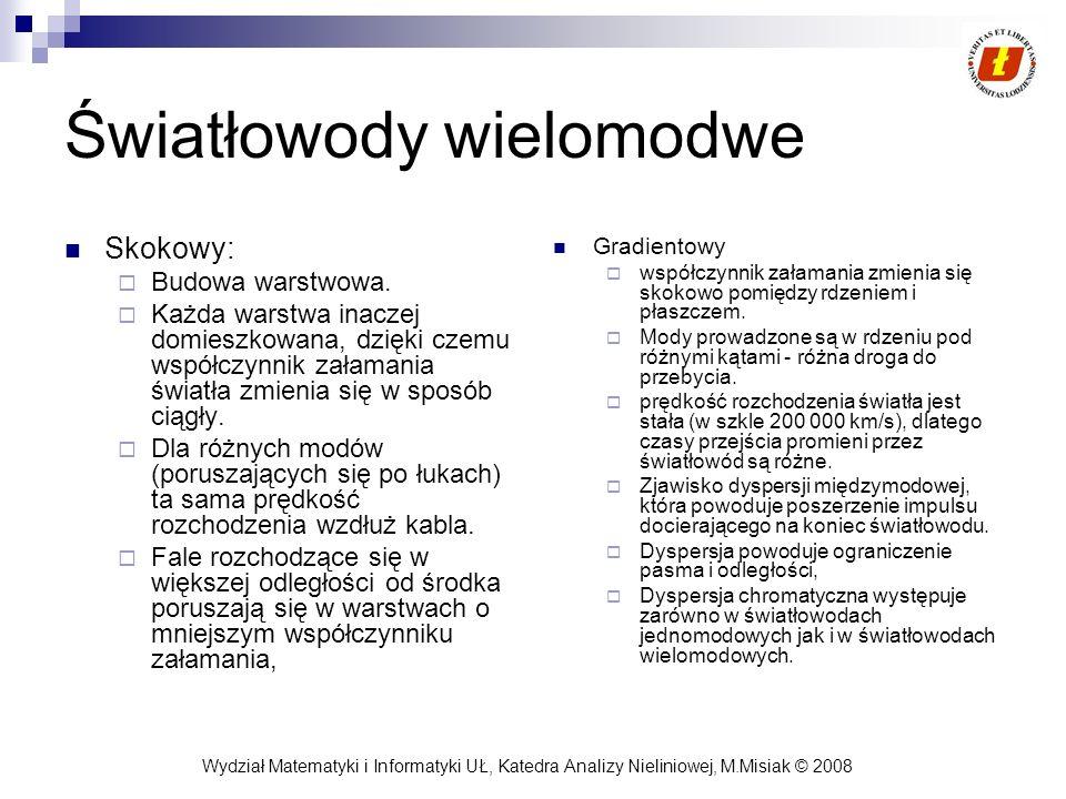 Wydział Matematyki i Informatyki UŁ, Katedra Analizy Nieliniowej, M.Misiak © 2008 Światłowody wielomodwe Skokowy: Budowa warstwowa. Każda warstwa inac