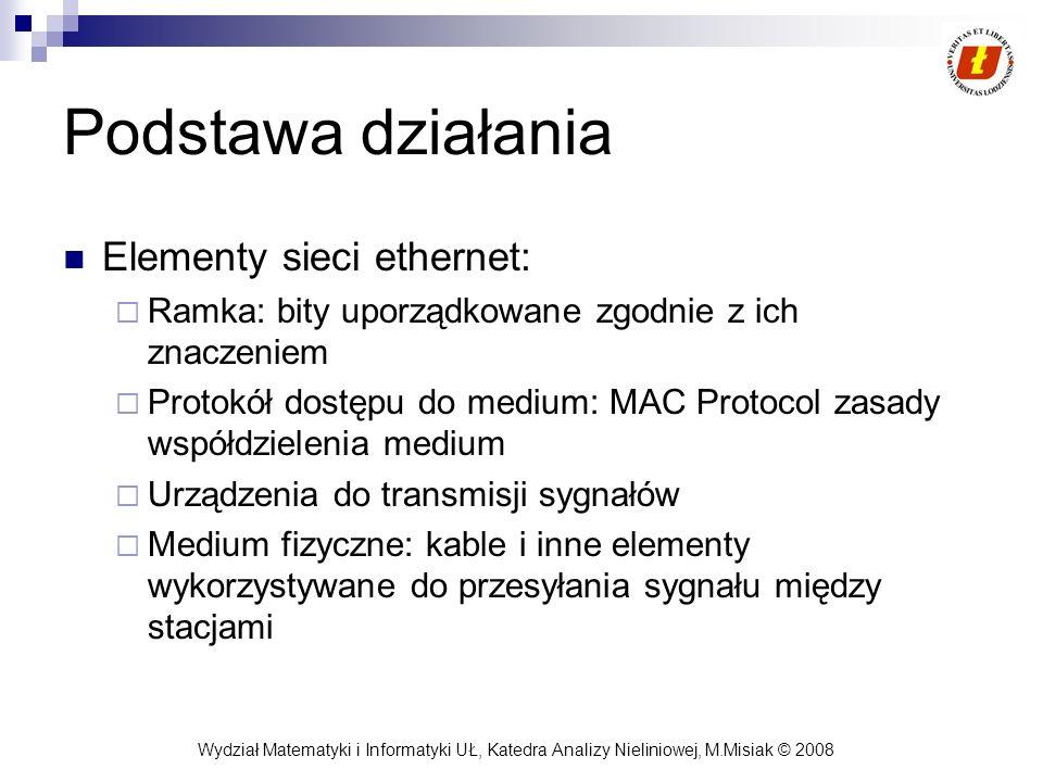 Wydział Matematyki i Informatyki UŁ, Katedra Analizy Nieliniowej, M.Misiak © 2008 Podstawa działania Elementy sieci ethernet: Ramka: bity uporządkowan