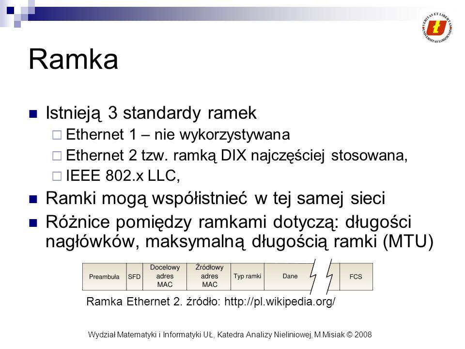 Wydział Matematyki i Informatyki UŁ, Katedra Analizy Nieliniowej, M.Misiak © 2008 Ramka Istnieją 3 standardy ramek Ethernet 1 – nie wykorzystywana Eth