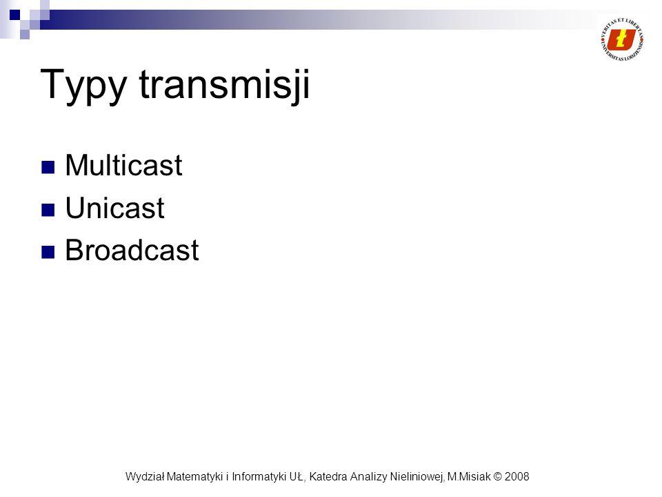 Wydział Matematyki i Informatyki UŁ, Katedra Analizy Nieliniowej, M.Misiak © 2008 Typy transmisji Multicast Unicast Broadcast
