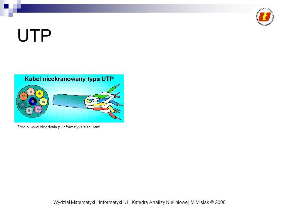 Wydział Matematyki i Informatyki UŁ, Katedra Analizy Nieliniowej, M.Misiak © 2008 Protokoły warstwy IP Protokół IPv4 - Protokół IP nie posiada mechanizmów sygnalizowania błędów (wsparcie przez protokół ICMP) Protokół ICMP.