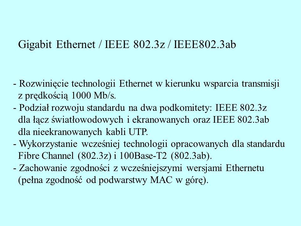 IEEE 802.3z / 1000Base-SX, -LX, -CX Wykorzystanie warstwy fizycznej technologii ANSI X3T11 Fibre Channel: FC-0 definiuje elektromechaniczne łącza m.