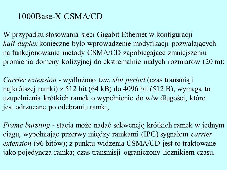 PCS synchronizacja i auto-negocjacja
