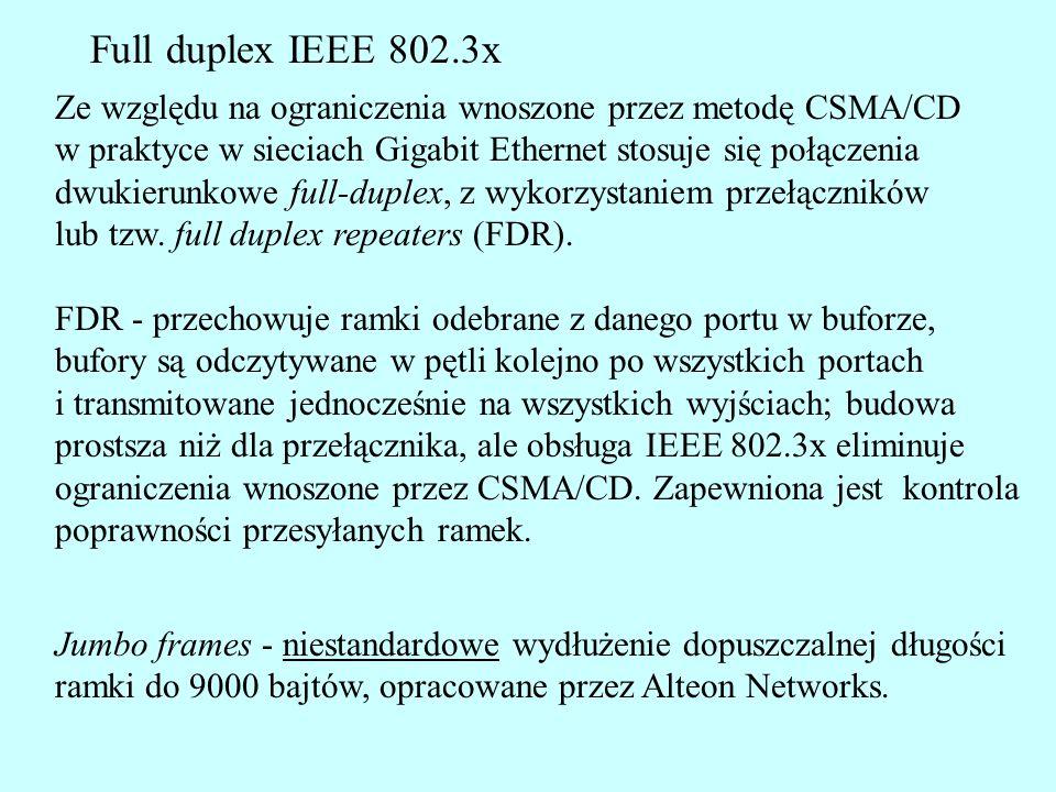 IEEE 802.3ab - 1000Base-T - Technologia umożliwiająca transmisję Gigabit Ethernet na kablach UTP kategorii 5/5E.