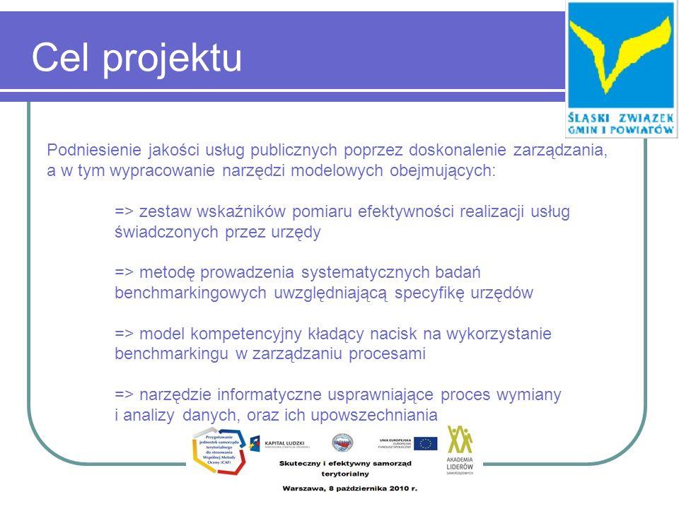Cel projektu Podniesienie jakości usług publicznych poprzez doskonalenie zarządzania, a w tym wypracowanie narzędzi modelowych obejmujących: => zestaw
