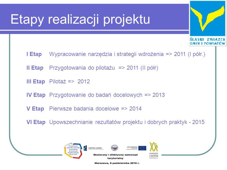 Etapy realizacji projektu I Etap Wypracowanie narzędzia i strategii wdrożenia => 2011 (I półr.) II Etap Przygotowania do pilotażu => 2011 (II półr) II
