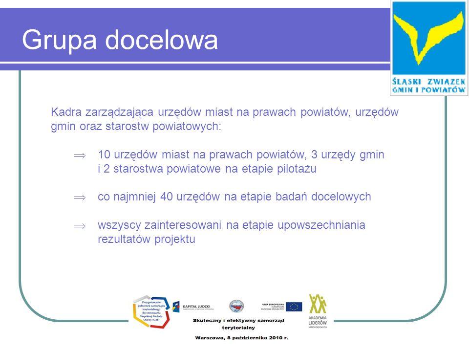 Grupa docelowa Kadra zarządzająca urzędów miast na prawach powiatów, urzędów gmin oraz starostw powiatowych: 10 urzędów miast na prawach powiatów, 3 u