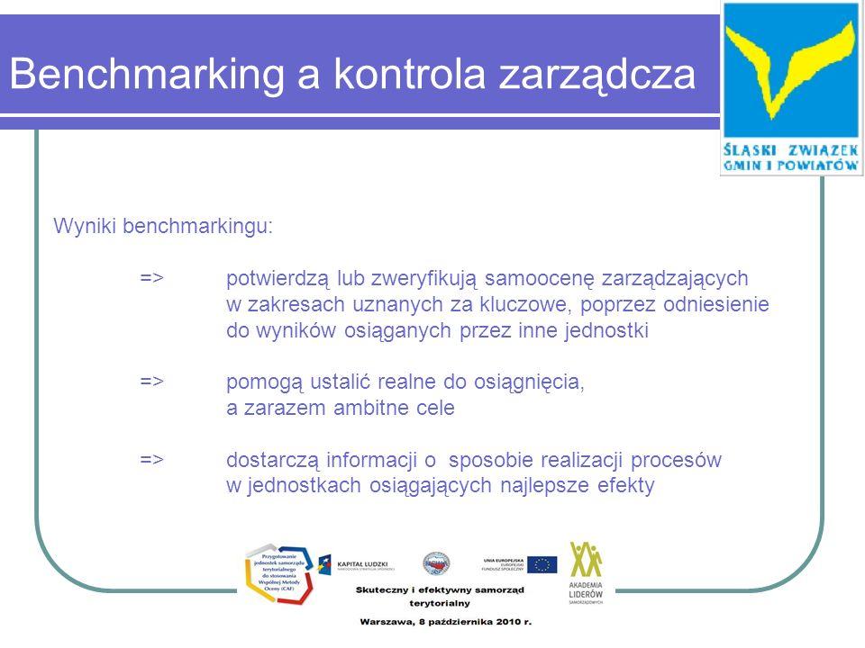Benchmarking a kontrola zarządcza Wyniki benchmarkingu: => potwierdzą lub zweryfikują samoocenę zarządzających w zakresach uznanych za kluczowe, poprz