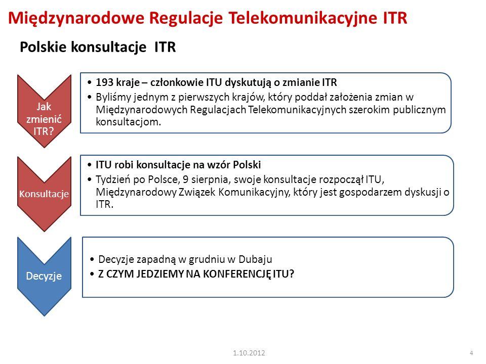 4 Międzynarodowe Regulacje Telekomunikacyjne ITR Polskie konsultacje ITR Jak zmienić ITR.