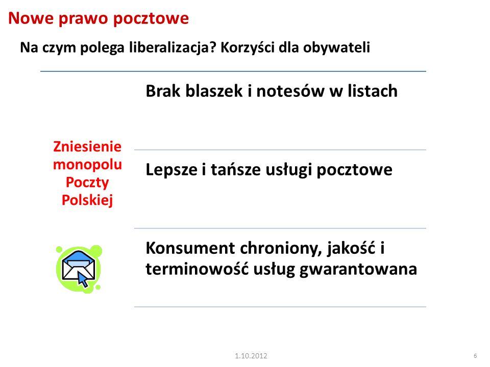 1.10.2012 6 Nowe prawo pocztowe Na czym polega liberalizacja.