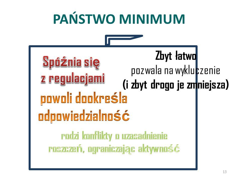 PAŃSTWO MINIMUM Zbyt łatwo pozwala na wykluczenie (i zbyt drogo je zmniejsza) 13