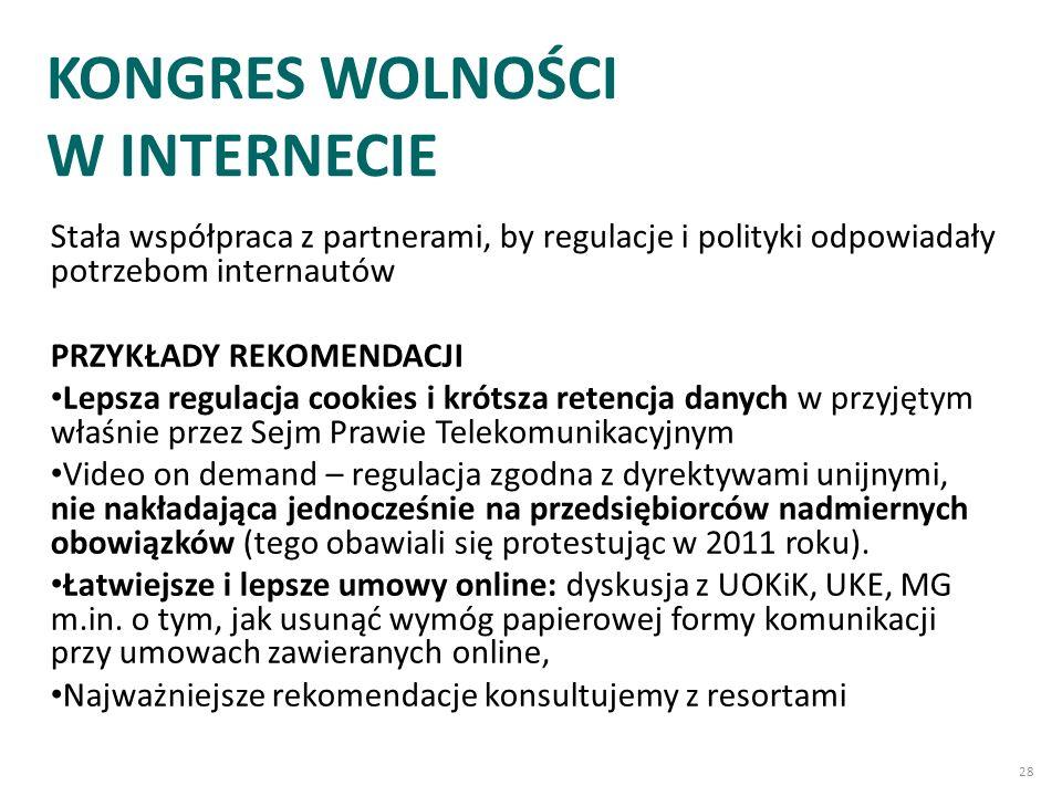 KONGRES WOLNOŚCI W INTERNECIE Stała współpraca z partnerami, by regulacje i polityki odpowiadały potrzebom internautów PRZYKŁADY REKOMENDACJI Lepsza regulacja cookies i krótsza retencja danych w przyjętym właśnie przez Sejm Prawie Telekomunikacyjnym Video on demand – regulacja zgodna z dyrektywami unijnymi, nie nakładająca jednocześnie na przedsiębiorców nadmiernych obowiązków (tego obawiali się protestując w 2011 roku).