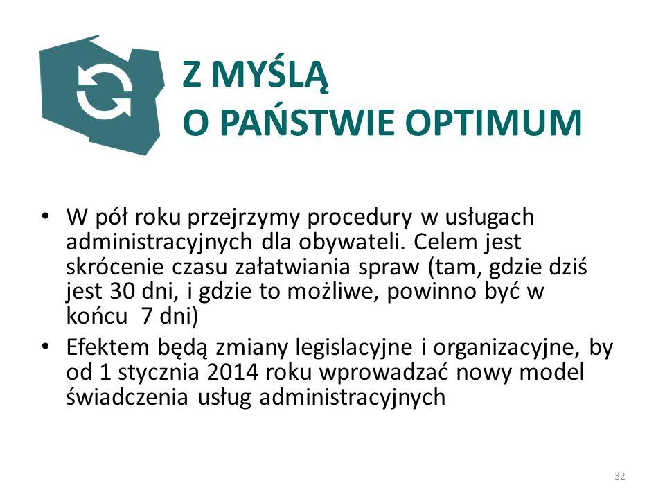 Z MYŚLĄ O PAŃSTWIE OPTIMUM W pół roku przejrzymy procedury w usługach administracyjnych dla obywateli.