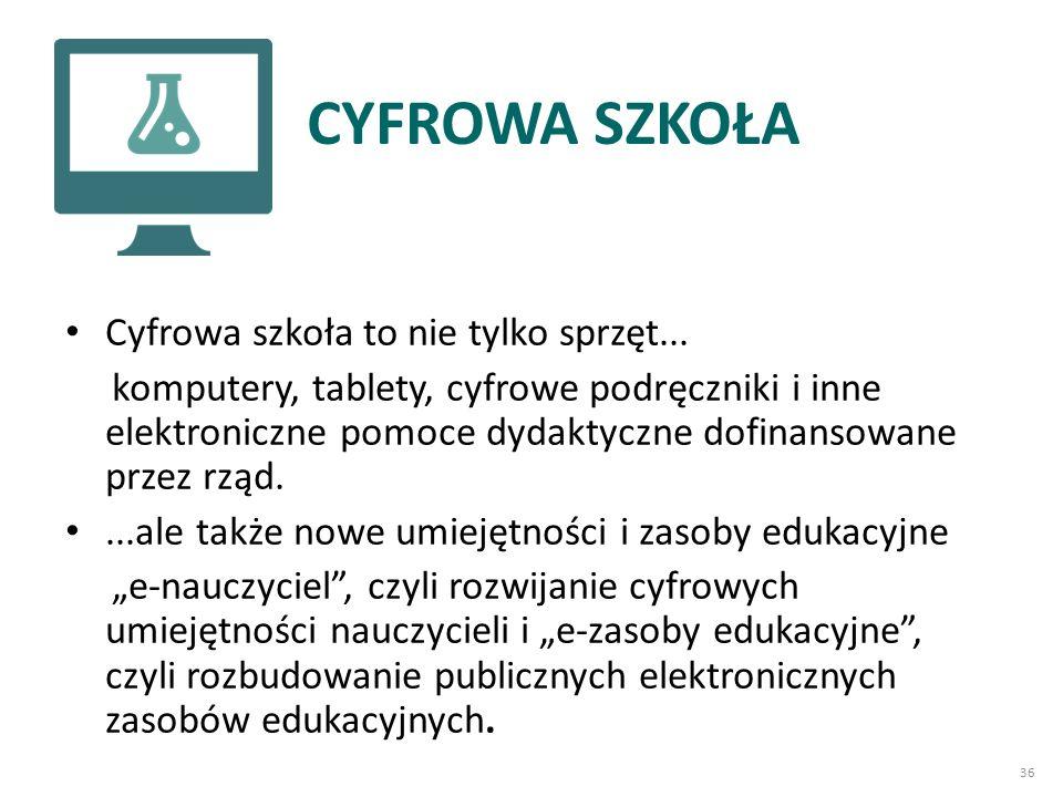CYFROWA SZKOŁA Cyfrowa szkoła to nie tylko sprzęt...