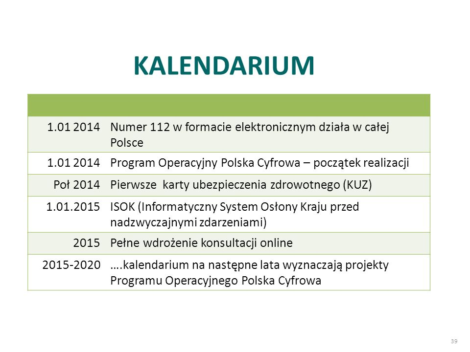 39 KALENDARIUM 1.01 2014Numer 112 w formacie elektronicznym działa w całej Polsce 1.01 2014Program Operacyjny Polska Cyfrowa – początek realizacji Poł 2014Pierwsze karty ubezpieczenia zdrowotnego (KUZ) 1.01.2015ISOK (Informatyczny System Osłony Kraju przed nadzwyczajnymi zdarzeniami) 2015Pełne wdrożenie konsultacji online 2015-2020….kalendarium na następne lata wyznaczają projekty Programu Operacyjnego Polska Cyfrowa