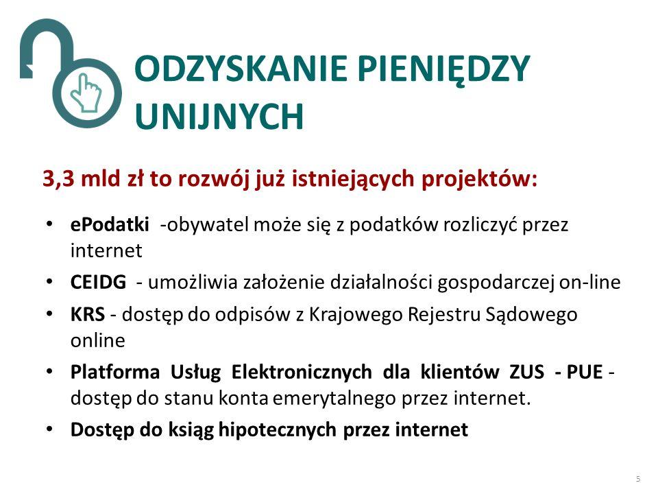 3,3 mld zł to rozwój już istniejących projektów: ePodatki -obywatel może się z podatków rozliczyć przez internet CEIDG - umożliwia założenie działalności gospodarczej on-line KRS - dostęp do odpisów z Krajowego Rejestru Sądowego online Platforma Usług Elektronicznych dla klientów ZUS - PUE - dostęp do stanu konta emerytalnego przez internet.