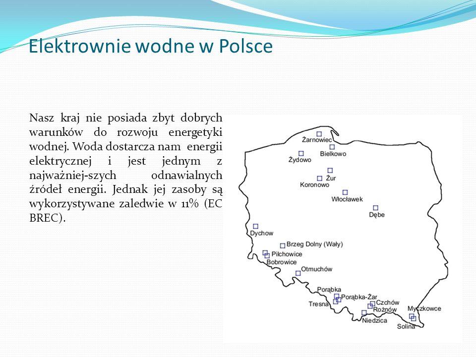 Elektrownie wodne w Polsce Nasz kraj nie posiada zbyt dobrych warunków do rozwoju energetyki wodnej. Woda dostarcza nam energii elektrycznej i jest je