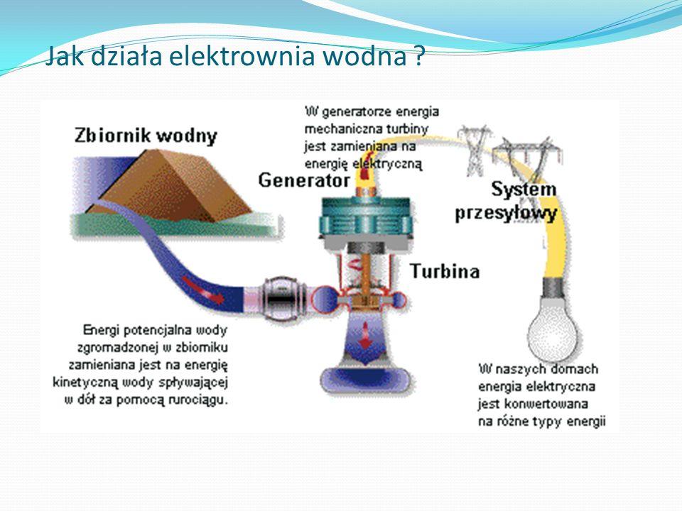 Jak działa elektrownia wodna ?