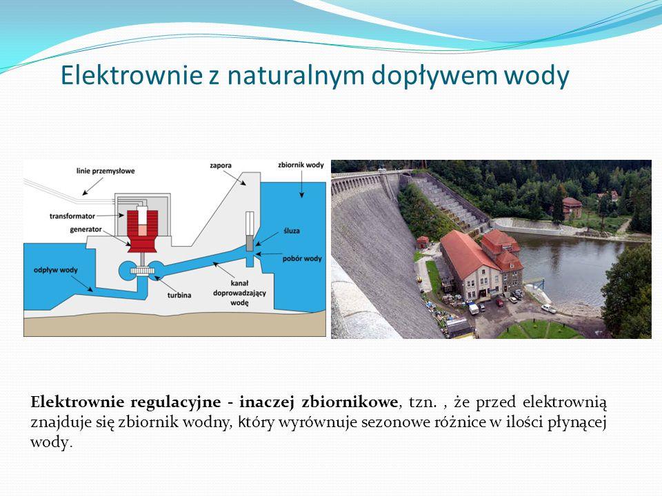 Elektrownie z naturalnym dopływem wody Elektrownie regulacyjne - inaczej zbiornikowe, tzn., że przed elektrownią znajduje się zbiornik wodny, k tóry w