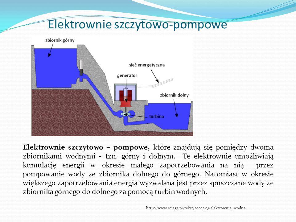 Elektrownie szczytowo-pompowe Elektrownie szczytowo – pompowe, które znajdują się pomiędzy dwoma zbiornikami wodnymi - tzn. górny i dolnym. Te elektro