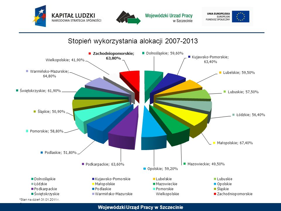 Wojewódzki Urząd Pracy w Szczecinie Zatwierdzone wnioski o płatność *Stan na dzień 31.01.2011 r.