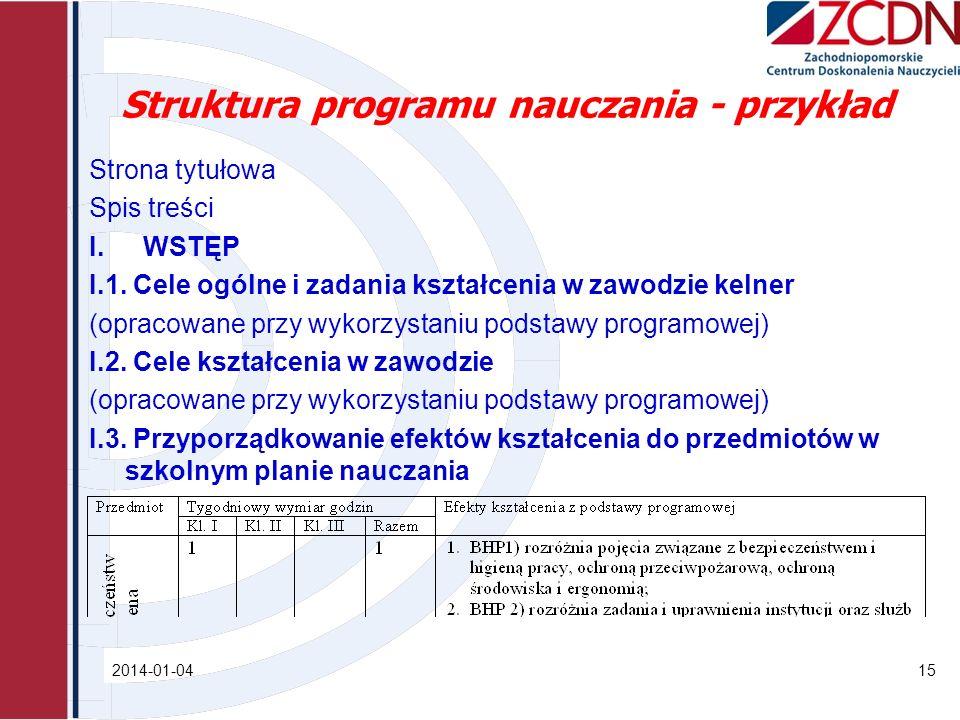 Struktura programu nauczania - przykład Strona tytułowa Spis treści I.WSTĘP I.1. Cele ogólne i zadania kształcenia w zawodzie kelner (opracowane przy