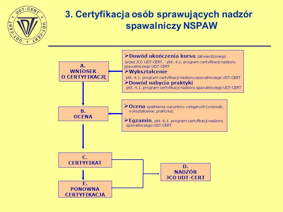 3. Certyfikacja osób sprawujących nadzór spawalniczy NSPAW A. WNIOSEK O CERTYFIKACJĘ B. OCENA Ocena spełnienia warunków wstępnych (wniosek, wykształce