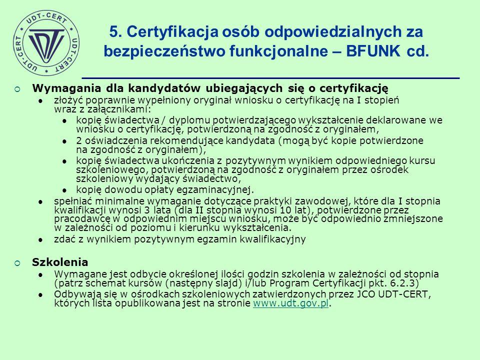 5. Certyfikacja osób odpowiedzialnych za bezpieczeństwo funkcjonalne – BFUNK cd. Wymagania dla kandydatów ubiegających się o certyfikację złożyć popra