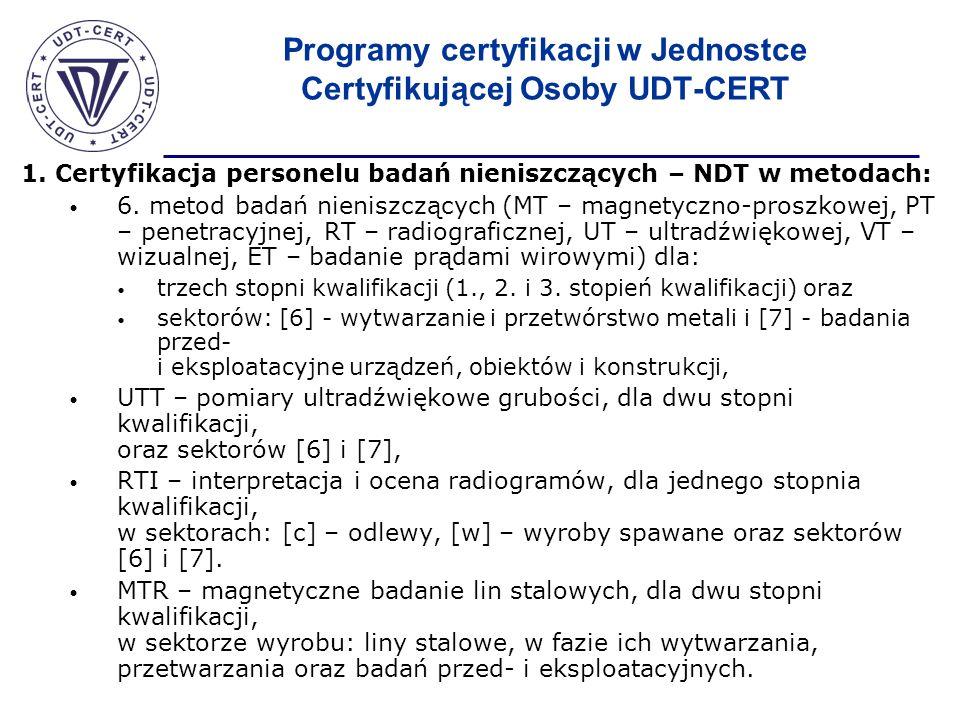 Programy certyfikacji w Jednostce Certyfikującej Osoby UDT-CERT 1. Certyfikacja personelu badań nieniszczących – NDT w metodach: 6. metod badań nienis