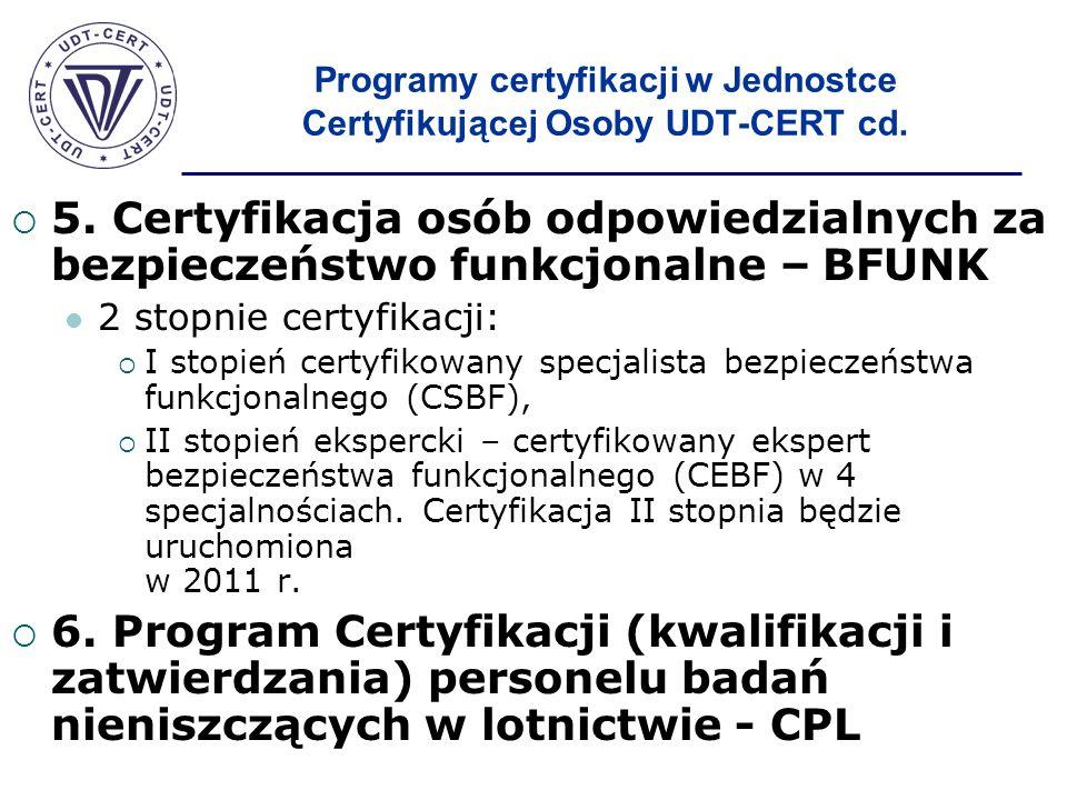Programy certyfikacji w Jednostce Certyfikującej Osoby UDT-CERT cd. 5. Certyfikacja osób odpowiedzialnych za bezpieczeństwo funkcjonalne – BFUNK 2 sto