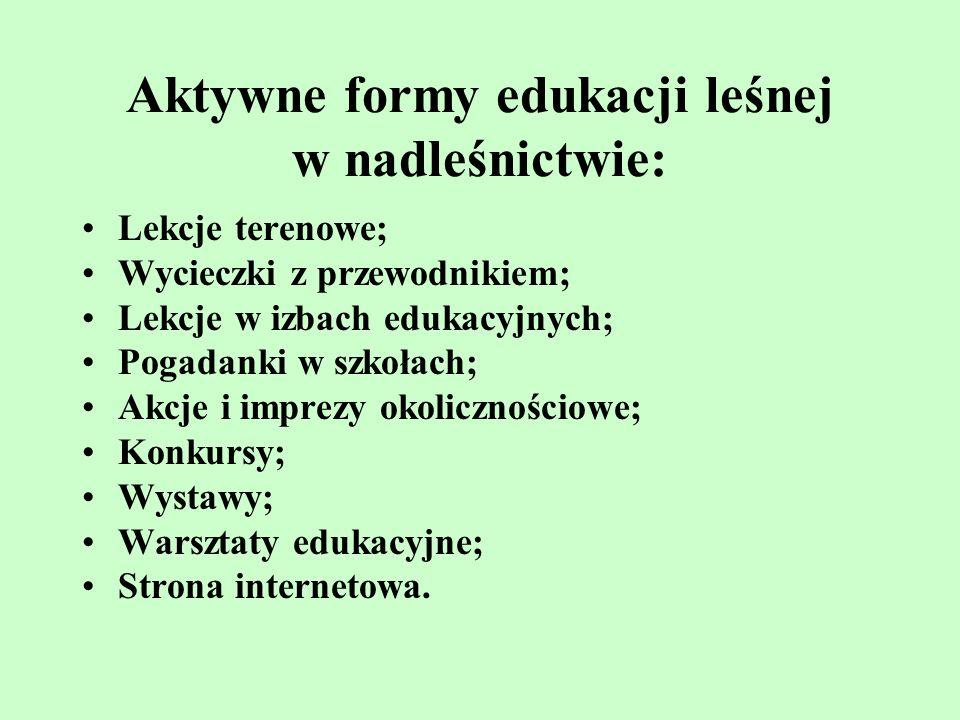 Aktywne formy edukacji leśnej w nadleśnictwie: Lekcje terenowe; Wycieczki z przewodnikiem; Lekcje w izbach edukacyjnych; Pogadanki w szkołach; Akcje i