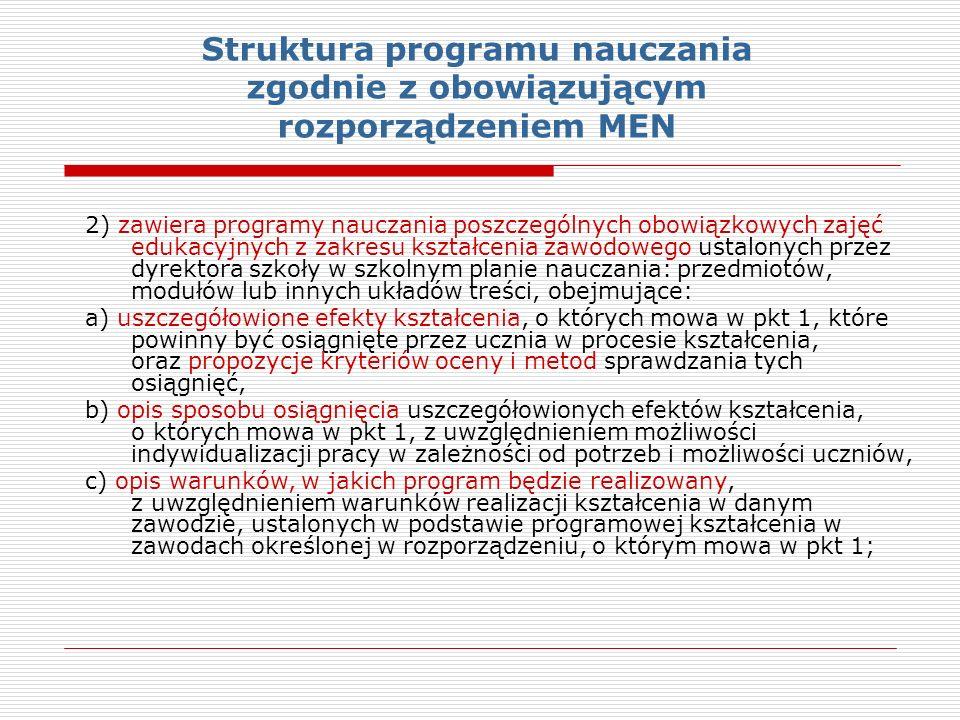 Struktura programu nauczania zgodnie z obowiązującym rozporządzeniem MEN 2) zawiera programy nauczania poszczególnych obowiązkowych zajęć edukacyjnych z zakresu kształcenia zawodowego ustalonych przez dyrektora szkoły w szkolnym planie nauczania: przedmiotów, modułów lub innych układów treści, obejmujące: a) uszczegółowione efekty kształcenia, o których mowa w pkt 1, które powinny być osiągnięte przez ucznia w procesie kształcenia, oraz propozycje kryteriów oceny i metod sprawdzania tych osiągnięć, b) opis sposobu osiągnięcia uszczegółowionych efektów kształcenia, o których mowa w pkt 1, z uwzględnieniem możliwości indywidualizacji pracy w zależności od potrzeb i możliwości uczniów, c) opis warunków, w jakich program będzie realizowany, z uwzględnieniem warunków realizacji kształcenia w danym zawodzie, ustalonych w podstawie programowej kształcenia w zawodach określonej w rozporządzeniu, o którym mowa w pkt 1;