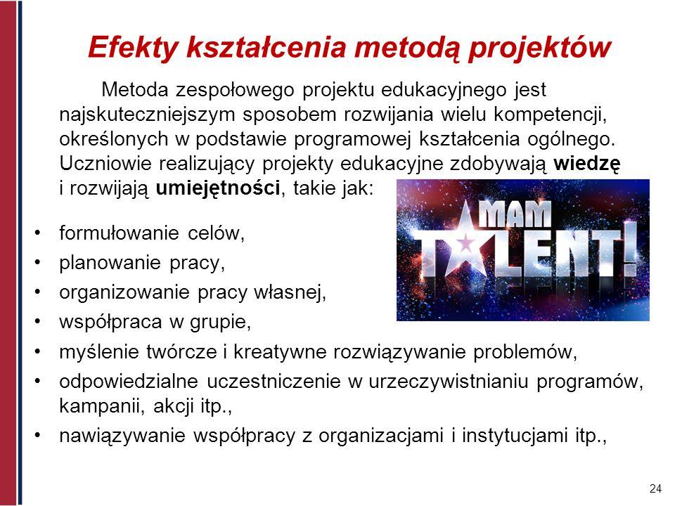 24 Efekty kształcenia metodą projektów Metoda zespołowego projektu edukacyjnego jest najskuteczniejszym sposobem rozwijania wielu kompetencji, określo