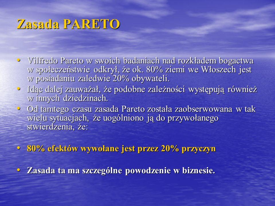 Zasada PARETO Vilfredo Pareto w swoich badaniach nad rozkładem bogactwa w społeczeństwie odkrył, że ok. 80% ziemi we Włoszech jest w posiadaniu zaledw
