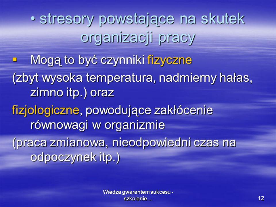 Wiedza gwarantem sukcesu - szkolenie...12 stresory powstające na skutek organizacji pracy stresory powstające na skutek organizacji pracy Mogą to być