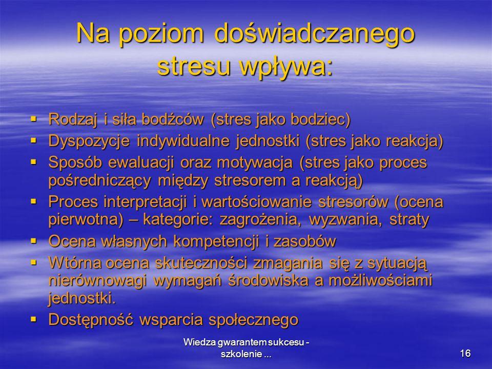 Wiedza gwarantem sukcesu - szkolenie...16 Na poziom doświadczanego stresu wpływa: Rodzaj i siła bodźców (stres jako bodziec) Rodzaj i siła bodźców (st