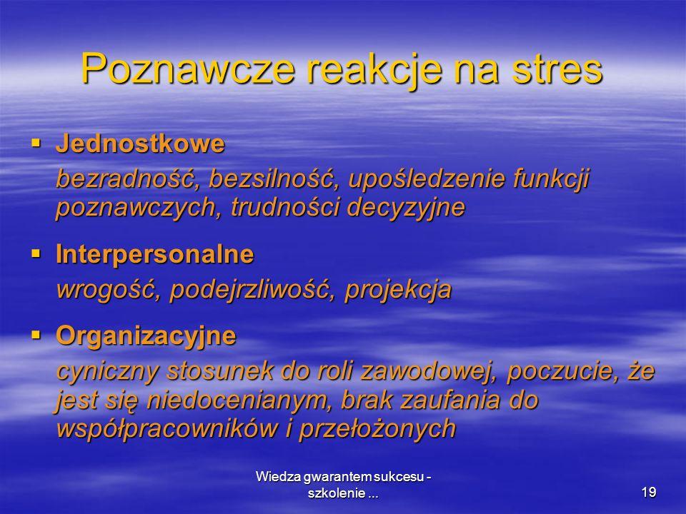 Wiedza gwarantem sukcesu - szkolenie...19 Poznawcze reakcje na stres Jednostkowe Jednostkowe bezradność, bezsilność, upośledzenie funkcji poznawczych,