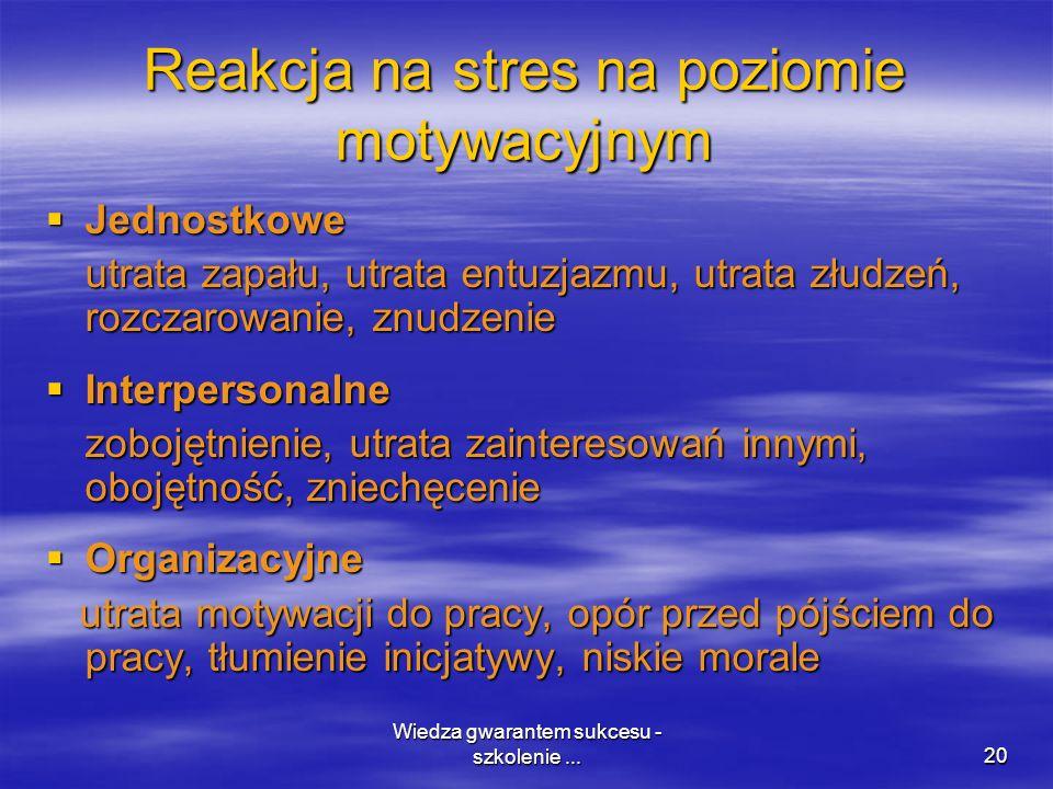 Wiedza gwarantem sukcesu - szkolenie...20 Reakcja na stres na poziomie motywacyjnym Jednostkowe Jednostkowe utrata zapału, utrata entuzjazmu, utrata z
