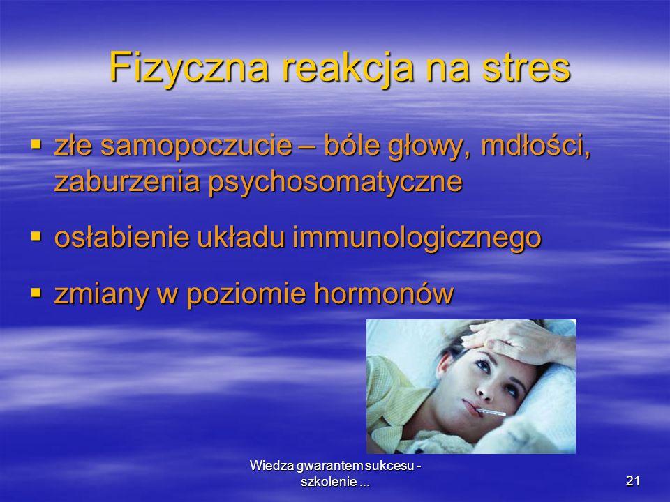 Wiedza gwarantem sukcesu - szkolenie...21 Fizyczna reakcja na stres Fizyczna reakcja na stres złe samopoczucie – bóle głowy, mdłości, zaburzenia psych