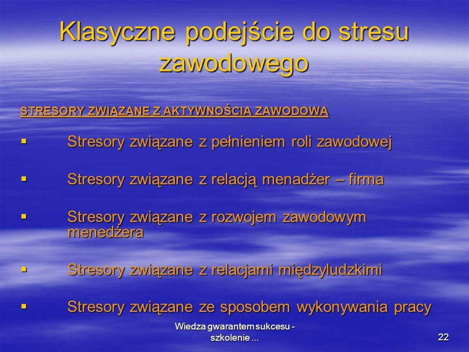 Wiedza gwarantem sukcesu - szkolenie...22 Klasyczne podejście do stresu zawodowego STRESORY ZWIĄZANE Z AKTYWNOŚCIĄ ZAWODOWĄ Stresory związane z pełnie